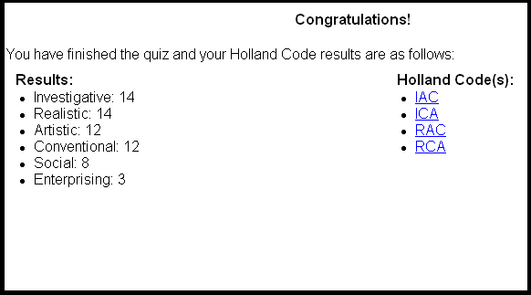 holland code test results