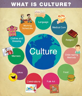 Culturally Responsive Instruction Collaboration And More