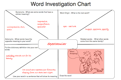 Spelling sps 7 learning zone subpages 2 individual spelling learn your spelling words ccuart Image collections