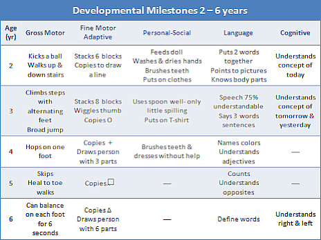 Middle Childhood Stagesinlifesdevelopment
