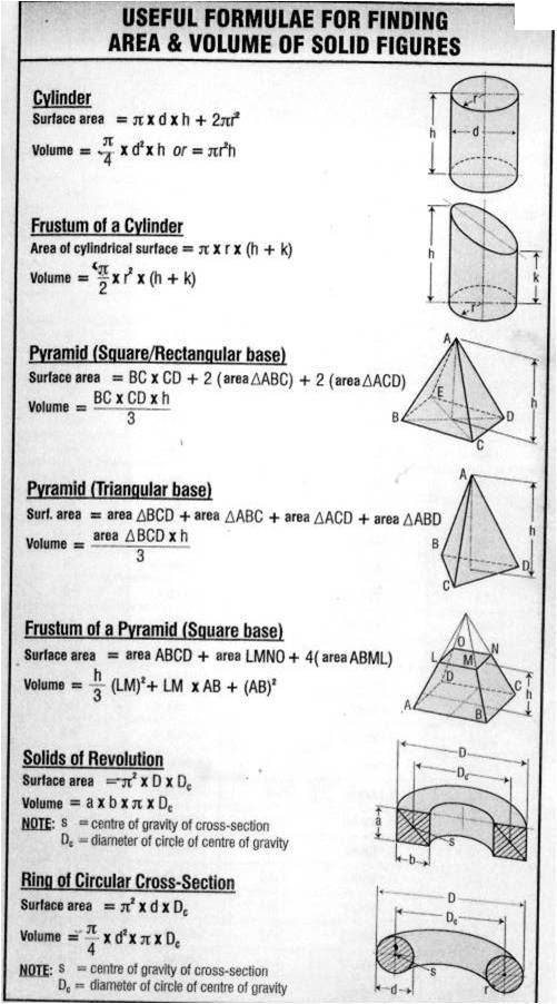 surface area of a cone worksheet