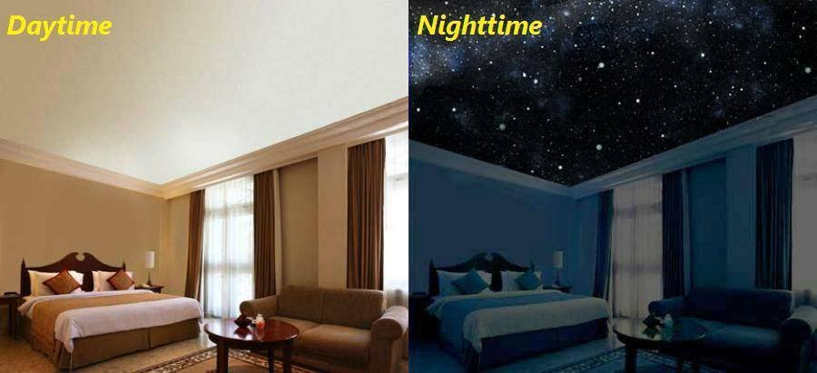 Huntington WV Stargazing Rooms