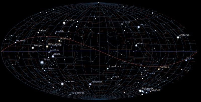 Sky And Viewing Options Stellarium User Guide - Bortle dark sky scale map