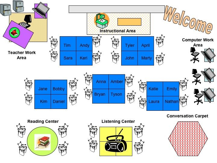 Classroom Design Floor Plan : Floorplans for an elmentary classroom house plans home