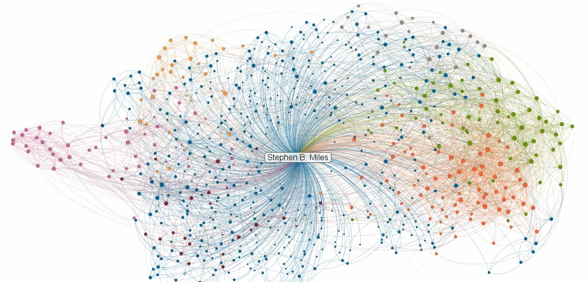 Stephen miles mit linkedin professional network map gumiabroncs Image collections