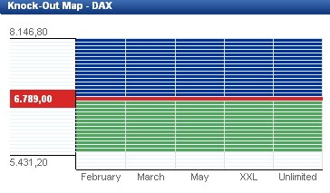 Realtime dax 30 forex
