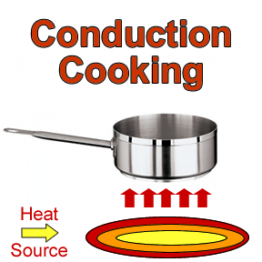 conduction heat transfer examples pdf