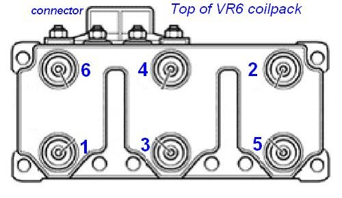 Vr6 Firing Order And Spark Plug Wires Connecting Order on 4 cylinder firing order diagram