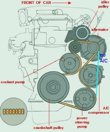 vr6 water pump replacement izzo google rh sites google com VW Passat 1.8T Engine Diagram VR6 Engine Cutaway