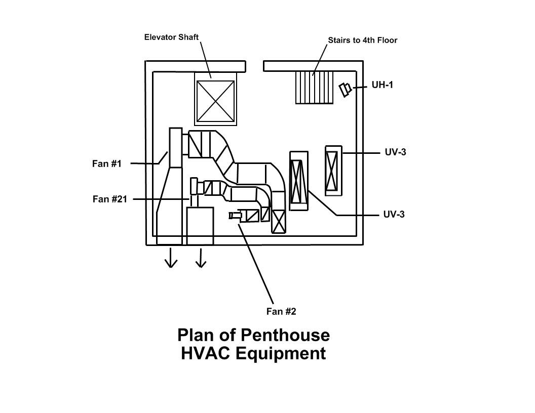 Unit ventilator diagram data library penthousehvacplan jpg rh sites google com air handler diagram refrigerator diagram cheapraybanclubmaster Images