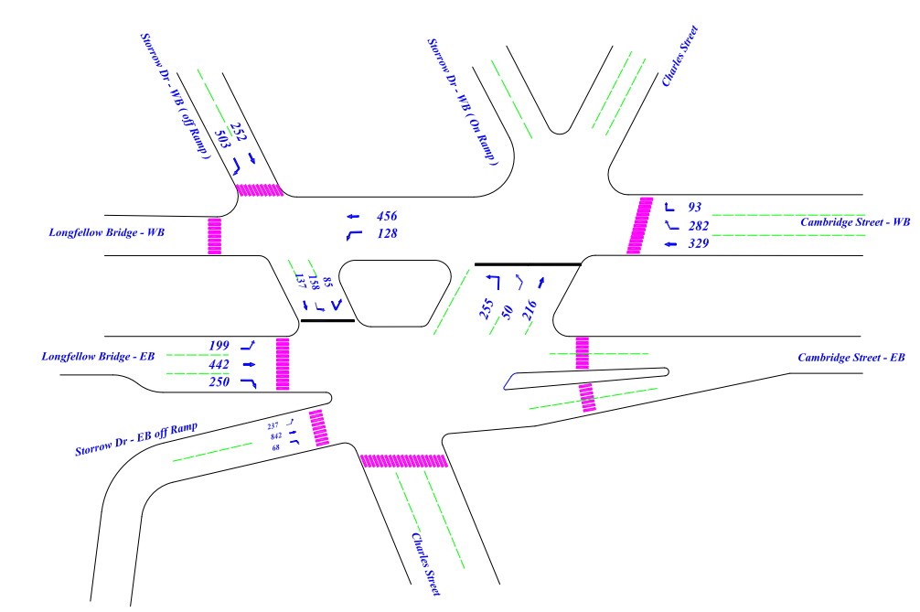 Multi-Ring Control with Unusual Geometry and Complex Pedestrian ...