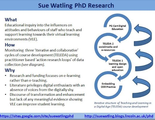 Three minute thesis powerpoint slide