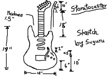 Electrical Schematic Symbols Pressure Switches furthermore Gibson 50s wiring on a Stratocaster additionally Fender Strat Texas Special Wiring Diagram moreover Fender Stratocaster Wiring Tips as well Gretsch G5120 Wiring Diagram. on strat switch diagrams