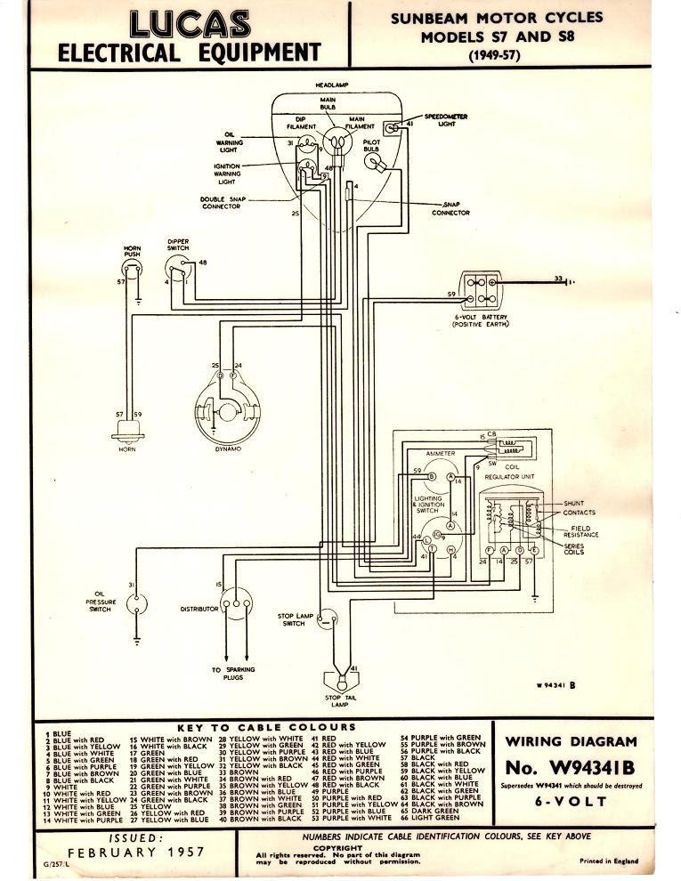 lucas motorcycle wiring diagram schematics wiring diagrams u2022 rh seniorlivinguniversity co Motorcycle Brakes Diagram Motorcycle Battery Diagram