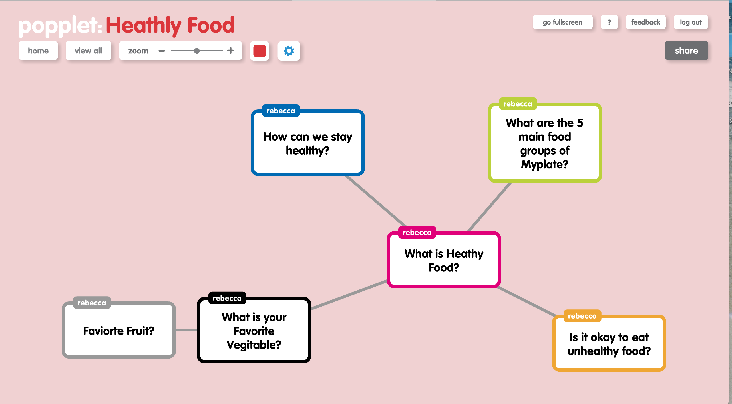 Popplet - Miss Supor's Education Site