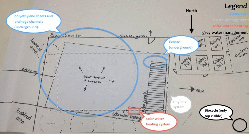 Final House water and waste management sustenable huss biocycle wiring diagram at arjmand.co