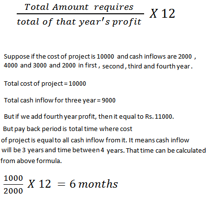 Merits of Pay- back Period Method 1. This method is easy to understand.