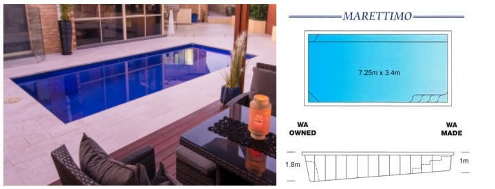 Benefits Of Fiberglass Pools In Melbourne Installation! - swimming ...