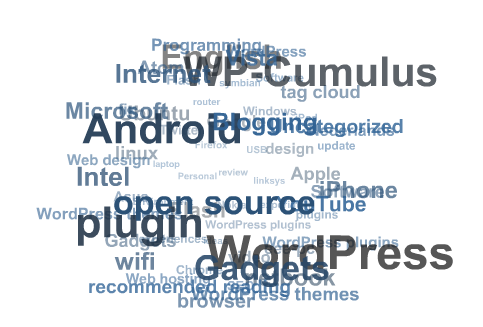 3D Tag Cloud for Android - Tagin_Demo
