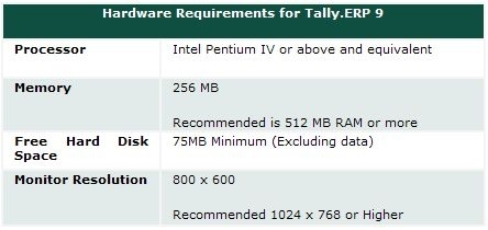 What Is The HardwareSoftware Requirement For TallyERP - Hardware and software requirements