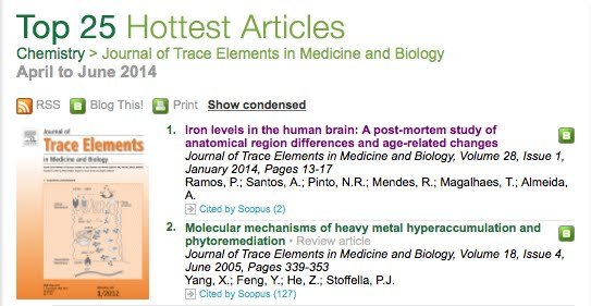 http://top25.sciencedirect.com/subject/chemistry/6/journal/journal-of-trace-elements-in-medicine-and-biology/0946672X/archive/52/