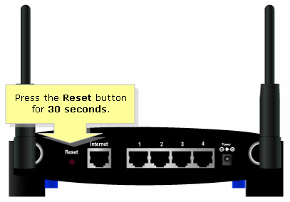 Reset Button Location