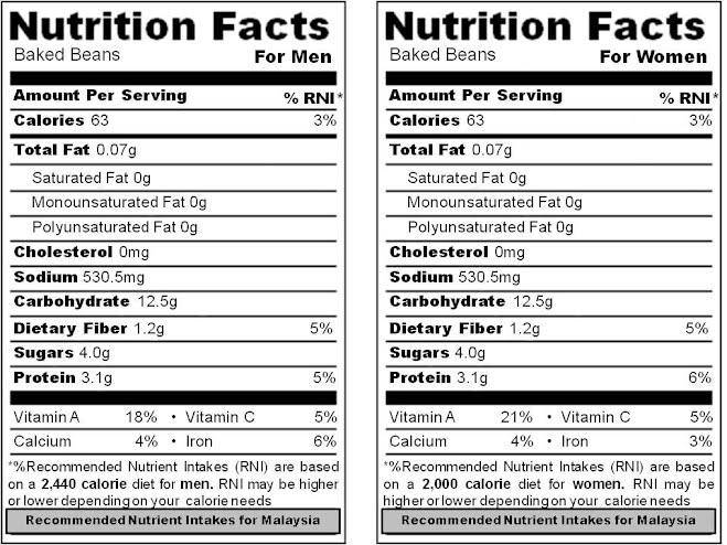 Baked Beans Temptations Buffet Breakfast Nutrition Facts