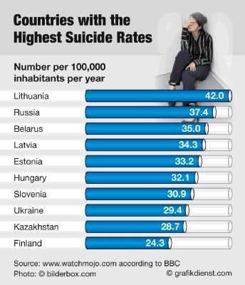 احصائيات مفيدة