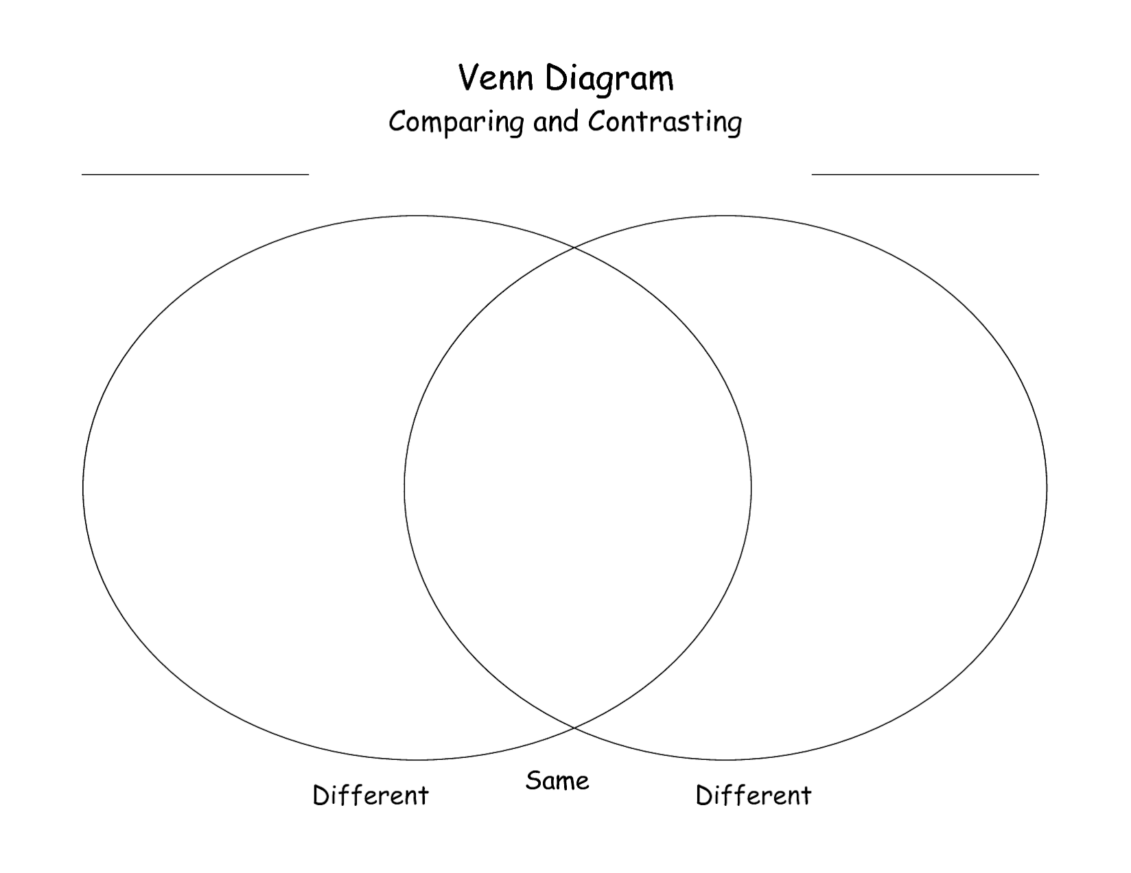 Venn plot diagram template pictures to pin on pinterest venn plot diagram template pooptronica