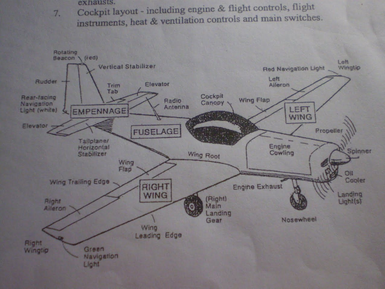 Parts Of A Plane >> Parts Of A Plane The Basics Of Aviation