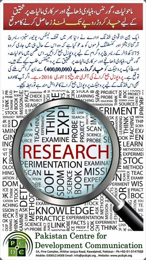 400,00,000 PKR Funding Opportunity for Research Projects - Pakistan