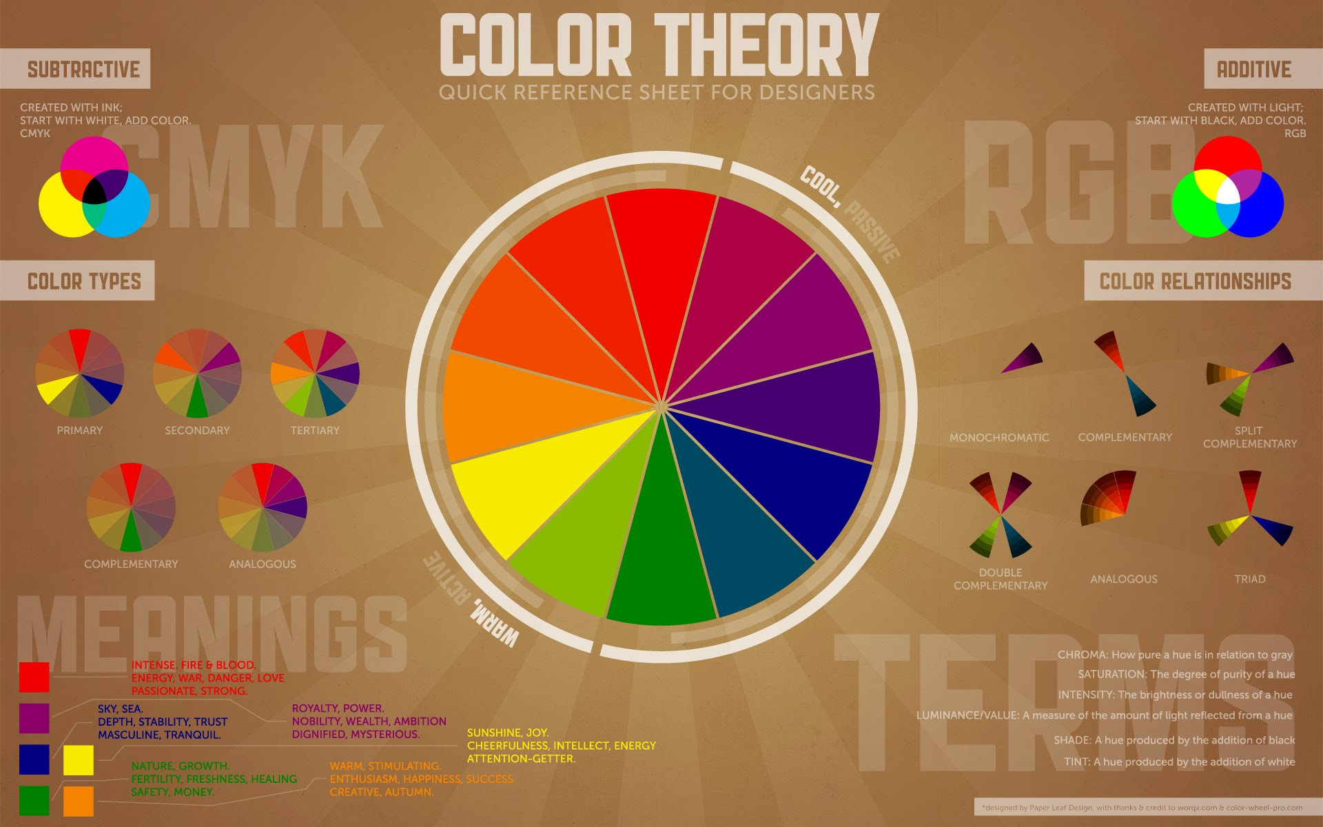 The Color Theory The Book Thief