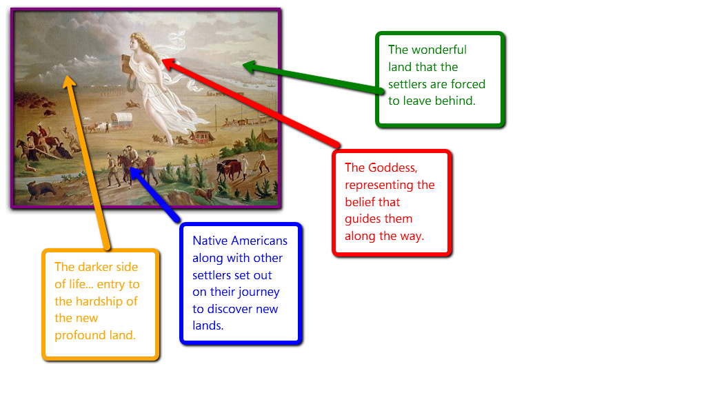 The Belief That The United States Had The Right And Duty To Expand Throughout The North American Continent