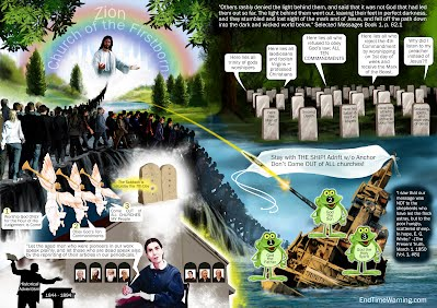 Historical Adventism vs Modern Adventism