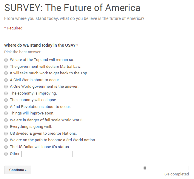 Survey: The Future of America.