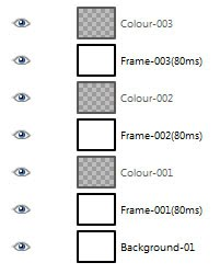 25 Frame Per Second Layers Should Include The Line Work Of Animation