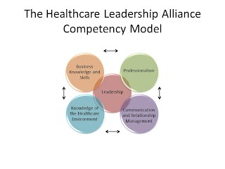 functional leadership model in healthcare essay Healthcare managers: the healthcare leadership alliance model marye stefl, phd, professor and chair department of health care administration, trinity university, san antonio, texas - - •  executive summary today's healthcare executives and leaders must have management talent sophisti-cated enough to match the increased complexity of the healthcare environment.