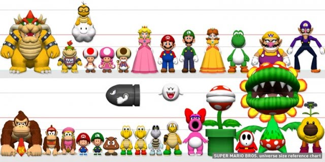 The Mario Characters