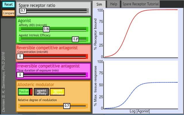 www.subcellularbizniz.com/DrugReceptorTheorySim/index.html