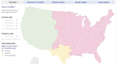 The US Power Grid