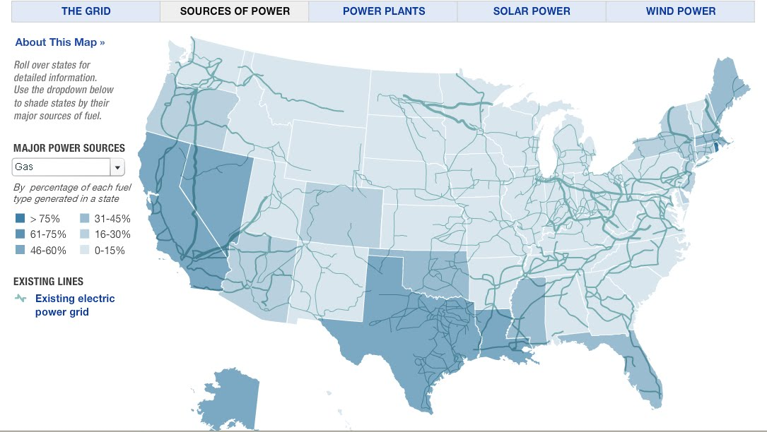 Natural Gas - The US Power Grid