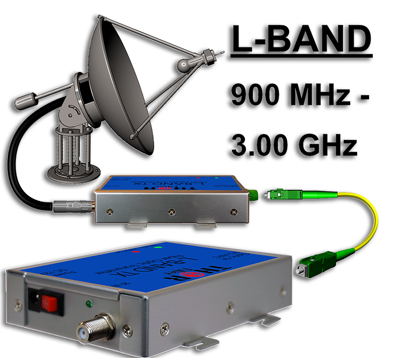 1 Ch L-Band Fiber Optic Kits to Transmit Satellite RF Over Fiber