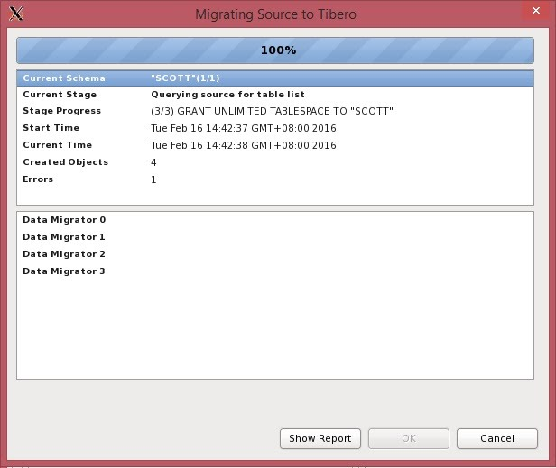 Migration from Oracle to Tibero 6
