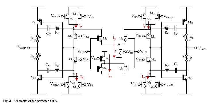 5  advanced analog integrated circuit design