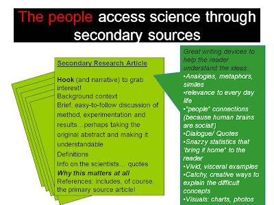 Primary Vs Secondary Science Sources Tj Library Collaboration