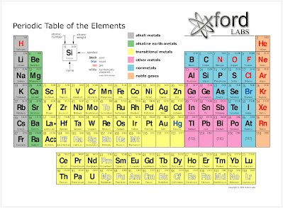 3b periodic tables chemistry at carlforsska printable version available in the documents at base of page urtaz Image collections