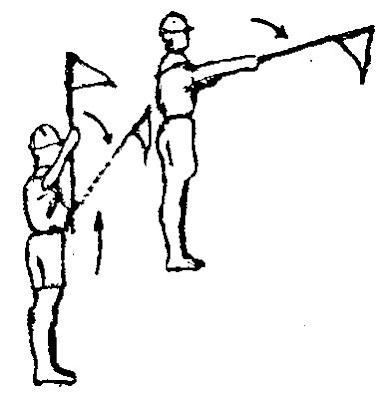 https://sites.google.com/site/tnttxudoantomathien/_/rsrc/1449627457303/nghi-thuc---nghiem-tap/nghiem-tap-can-ban/danh_du.jpg?height=400&width=385