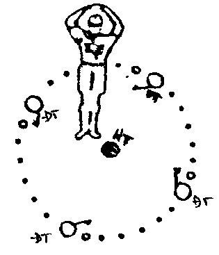 https://sites.google.com/site/tnttxudoantomathien/_/rsrc/1449627457303/nghi-thuc---nghiem-tap/nghiem-tap-can-ban/vong_tron.jpg?height=400&width=343