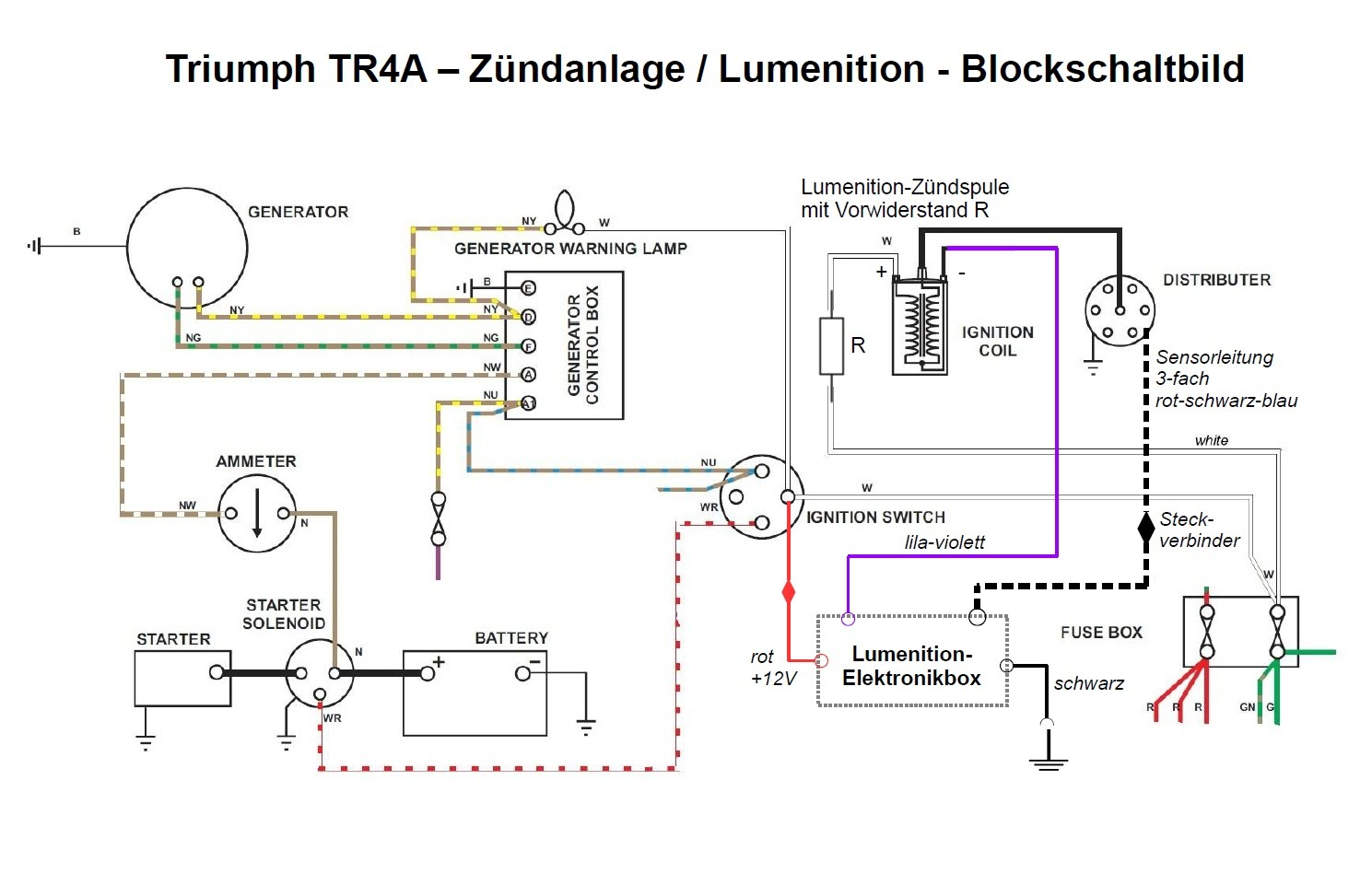 Lumenition Wiring Diagram Blog About Diagrams Mallory Unilite Mg Zndanlage Tr 4a Tom Led Light Bar