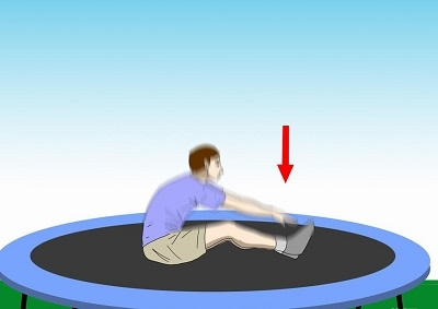 Tricks How to Do Trampoline Tricks Trampoline tricks are some interesting performances done on a trampoline that you can learn systematically. Most of these tricks are very easy to learn if you get habituated step by step. You need sound health, strong will ...